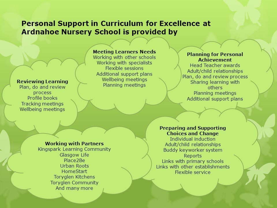 Personal Support in Curriculum for Excellence at Ardnahoe Nursery School is provided by Reviewing Learning Plan, do and review process Profile books Tracking meetings Wellbeing meetings Planning for Personal Achievement Head Teacher awards Adult/child relationships Plan, do and review process Sharing learning with others Planning meetings Additional support plans Preparing and Supporting Choices and Change Individual induction Adult/child relationships Buddy keyworker system Reports Links with primary schools Links with other establishments Flexible service Meeting Learners Needs Working with other schools Working with specialists Flexible sessions Additional support plans Wellbeing meetings Planning meetings Working with Partners Kingspark Learning Community Glasgow Life Place2Be Urban Roots HomeStart Toryglen Kitchens Toryglen Community And many more