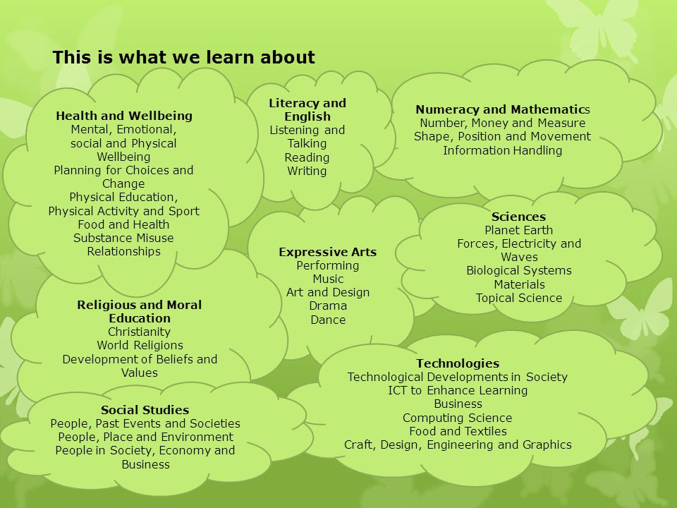 This is what we learn about Numeracy and Mathematics Number, Money and Measure Shape, Position and Movement Information Handling Expressive Arts Performing Music Art and Design Drama Dance Literacy and English Listening and Talking Reading Writing Religious and Moral Education Christianity World Religions Development of Beliefs and Values Technologies Technological Developments in Society ICT to Enhance Learning Business Computing Science Food and Textiles Craft, Design, Engineering and Graphics Sciences Planet Earth Forces, Electricity and Waves Biological Systems Materials Topical Science Social Studies People, Past Events and Societies People, Place and Environment People in Society, Economy and Business Health and Wellbeing Mental, Emotional, social and Physical Wellbeing Planning for Choices and Change Physical Education, Physical Activity and Sport Food and Health Substance Misuse Relationships