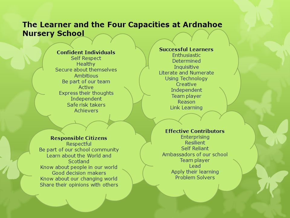 The Learner and the Four Capacities at Ardnahoe Nursery School Confident Individuals Self Respect Healthy Secure about themselves Ambitious Be part of our team Active Express their thoughts Independent Safe risk takers Achievers Successful Learners Enthusiastic Determined Inquisitive Literate and Numerate Using Technology Creative Independent Team player Reason Link Learning Responsible Citizens Respectful Be part of our school community Learn about the World and Scotland Know about people in our world Good decision makers Know about our changing world Share their opinions with others Effective Contributors Enterprising Resilient Self Reliant Ambassadors of our school Team player Lead Apply their learning Problem Solvers