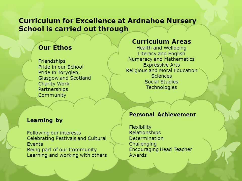 Curriculum for Excellence at Ardnahoe Nursery School is carried out through Our Ethos Friendships Pride in our School Pride in Toryglen, Glasgow and Scotland Charity Work Partnerships Community Curriculum Areas Health and Wellbeing Literacy and English Numeracy and Mathematics Expressive Arts Religious and Moral Education Sciences Social Studies Technologies Learning by Following our interests Celebrating Festivals and Cultural Events Being part of our Community Learning and working with others Personal Achievement Flexibility Relationships Determination Challenging Encouraging Head Teacher Awards