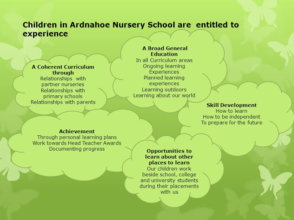 Children in Ardnahoe Nursery School are entitled to experience Skill Development How to learn How to be independent To prepare for the future A Cohere