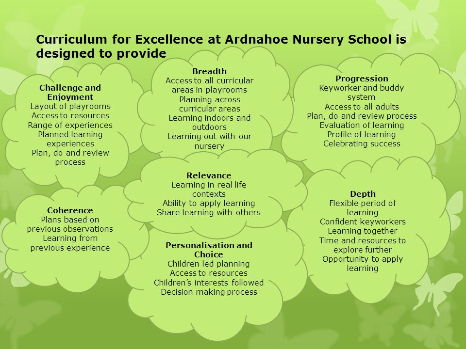 Curriculum for Excellence at Ardnahoe Nursery School is designed to provide Challenge and Enjoyment Layout of playrooms Access to resources Range of e