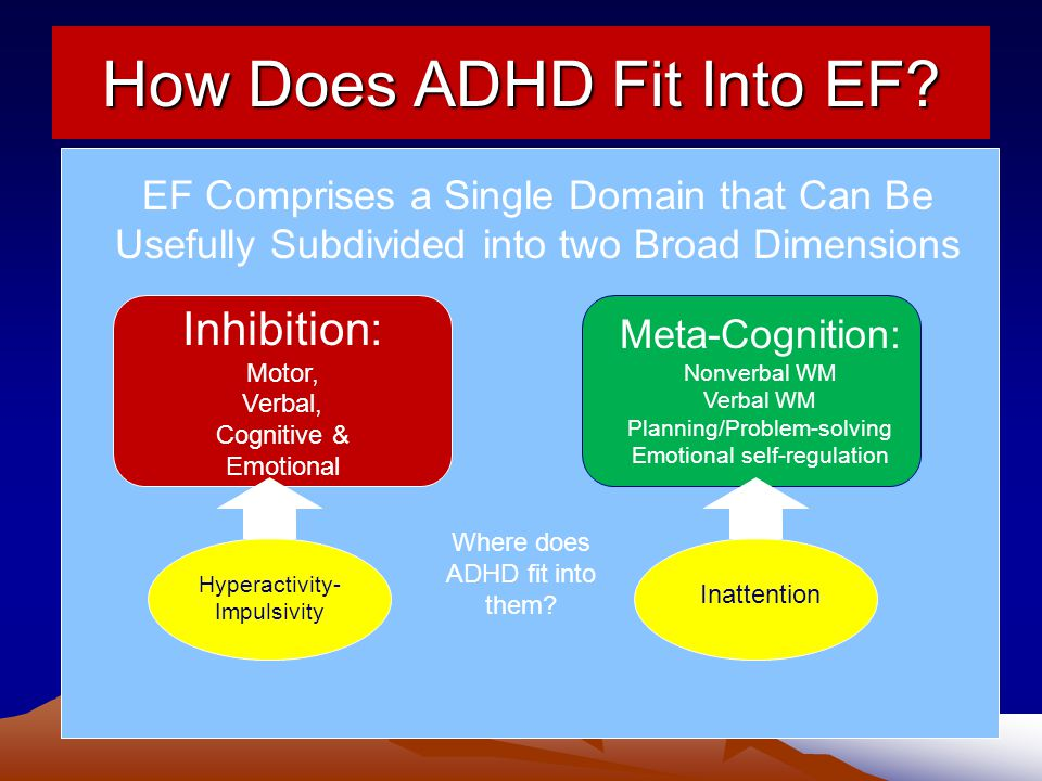 How Does ADHD Fit Into EF? EF Comprises a Single Domain that Can Be Usefully Subdivided into two Broad Dimensions Inhibition: Motor, Verbal, Cognitive