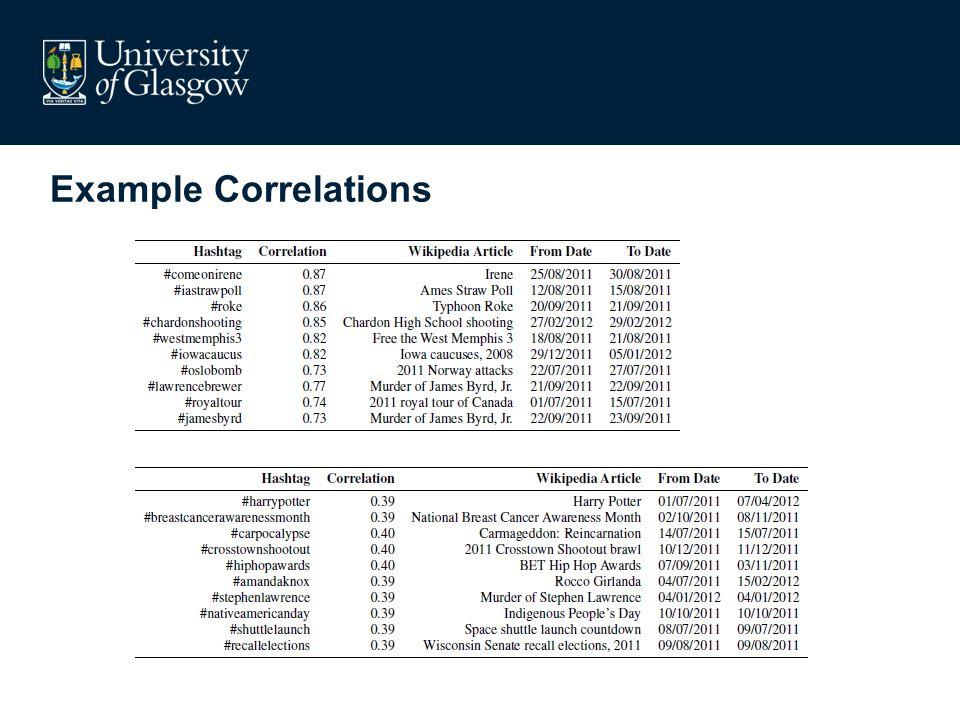 Example Correlations