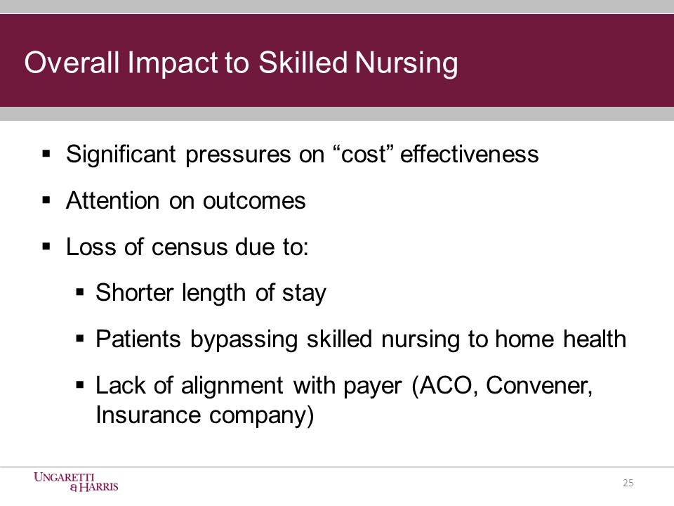 Overall Impact to Skilled Nursing  Significant pressures on cost effectiveness  Attention on outcomes  Loss of census due to:  Shorter length of stay  Patients bypassing skilled nursing to home health  Lack of alignment with payer (ACO, Convener, Insurance company) 25