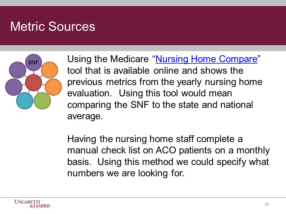 SNF Using the Medicare Nursing Home Compare tool that is available online and shows the previous metrics from the yearly nursing home evaluation.