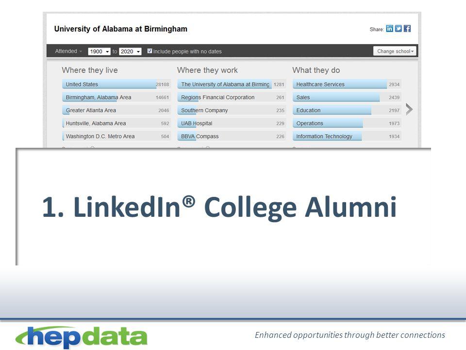 Enhanced opportunities through better connections 1. LinkedIn® College Alumni