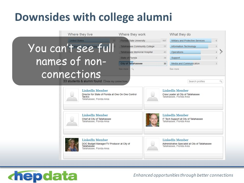 Enhanced opportunities through better connections Downsides with college alumni You can't see full names of non- connections