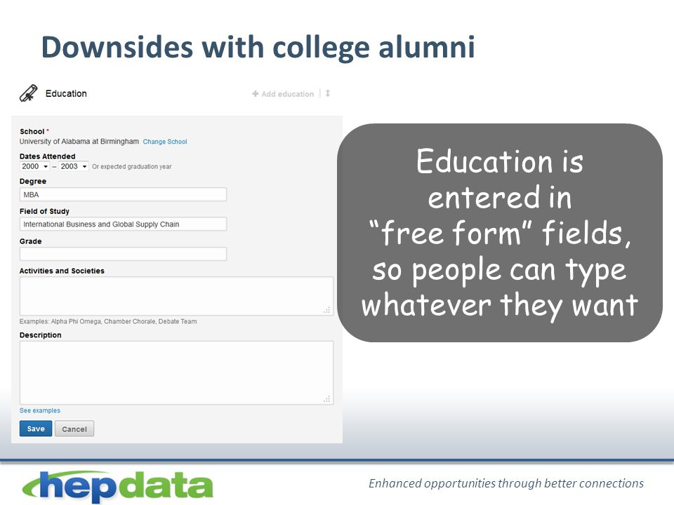 Enhanced opportunities through better connections Downsides with college alumni Education is entered in free form fields, so people can type whatever they want