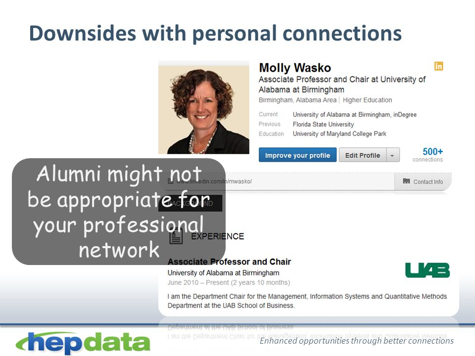 Enhanced opportunities through better connections Downsides with personal connections Alumni might not be appropriate for your professional network