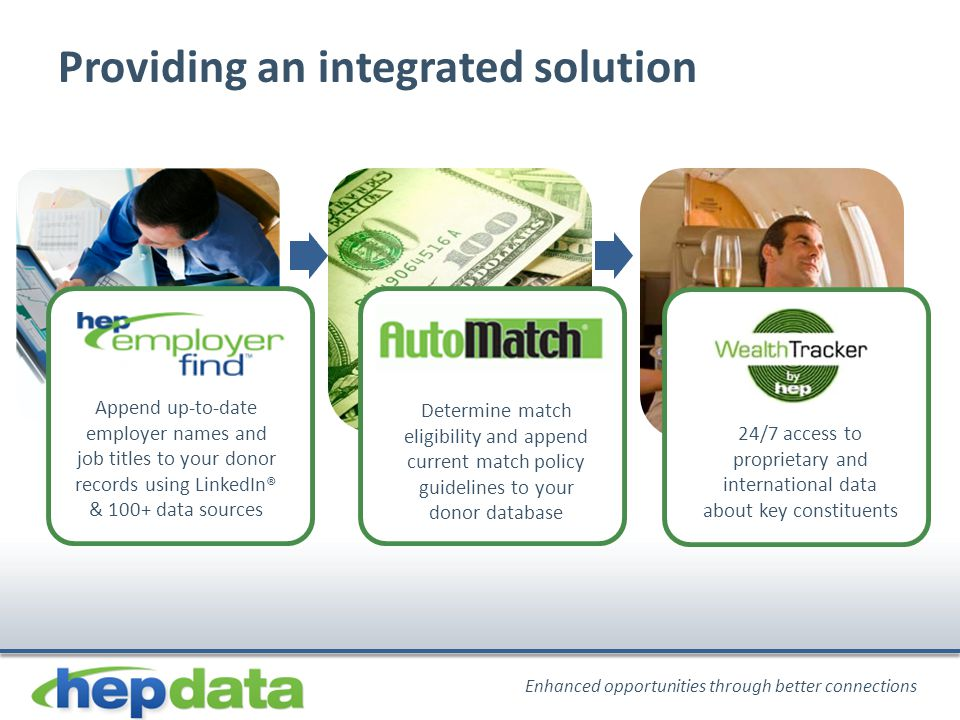 Enhanced opportunities through better connections Providing an integrated solution Determine match eligibility and append current match policy guidelines to your donor database 24/7 access to proprietary and international data about key constituents Append up-to-date employer names and job titles to your donor records using LinkedIn® & 100+ data sources