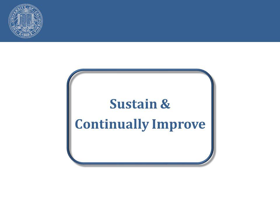 Sustain & Continually Improve