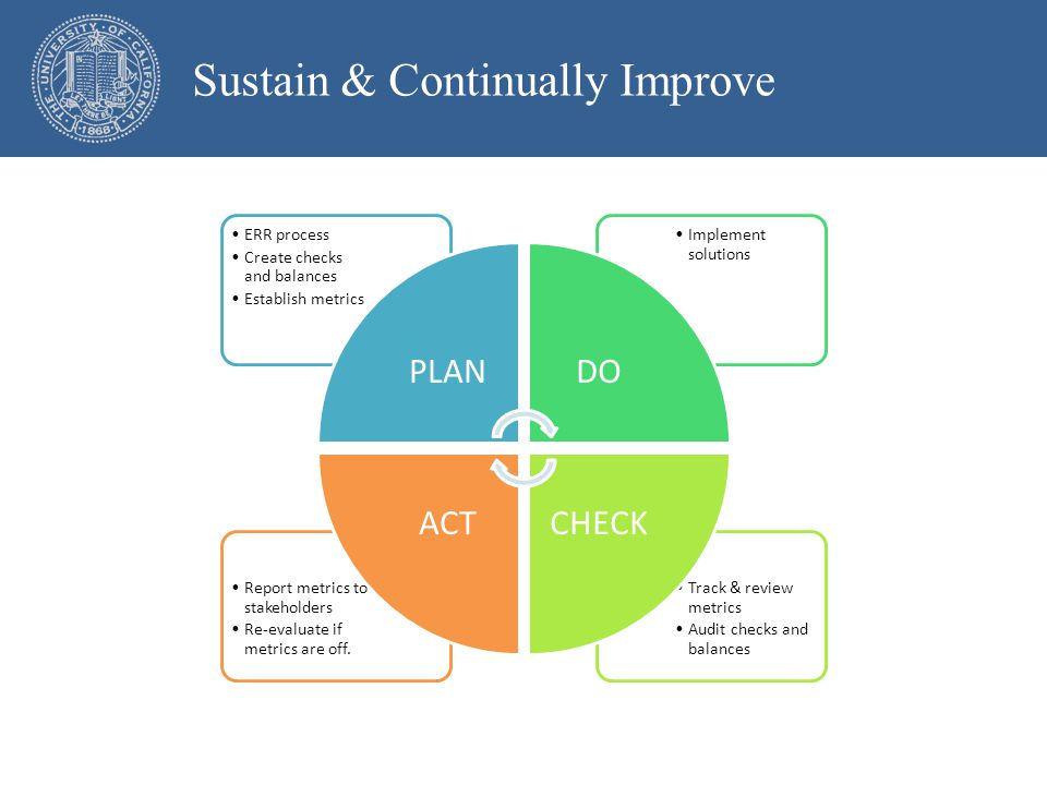 Sustain & Continually Improve Track & review metrics Audit checks and balances Report metrics to stakeholders Re-evaluate if metrics are off.