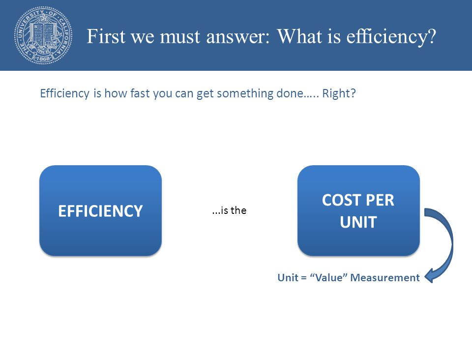 Efficiency is how fast you can get something done…..