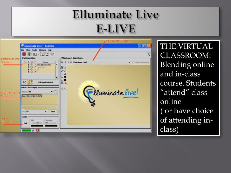 "THE VIRTUAL CLASSROOM: Blending online and in-class course. Students ""attend"" class online ( or have choice of attending in- class) THE VIRTUAL CLASSR"