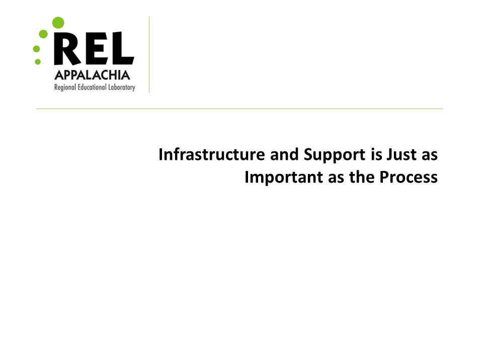 Infrastructure and Support is Just as Important as the Process