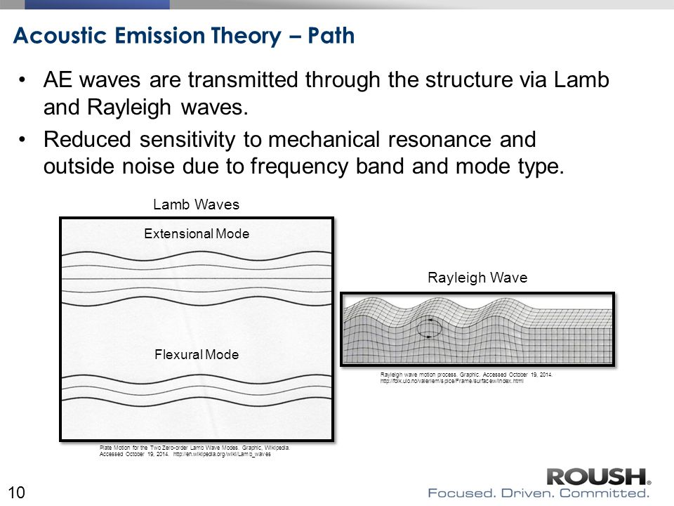 Acoustic Emission Theory – Path AE waves are transmitted through the structure via Lamb and Rayleigh waves.