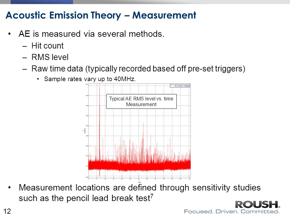 Acoustic Emission Theory – Measurement AE is measured via several methods.