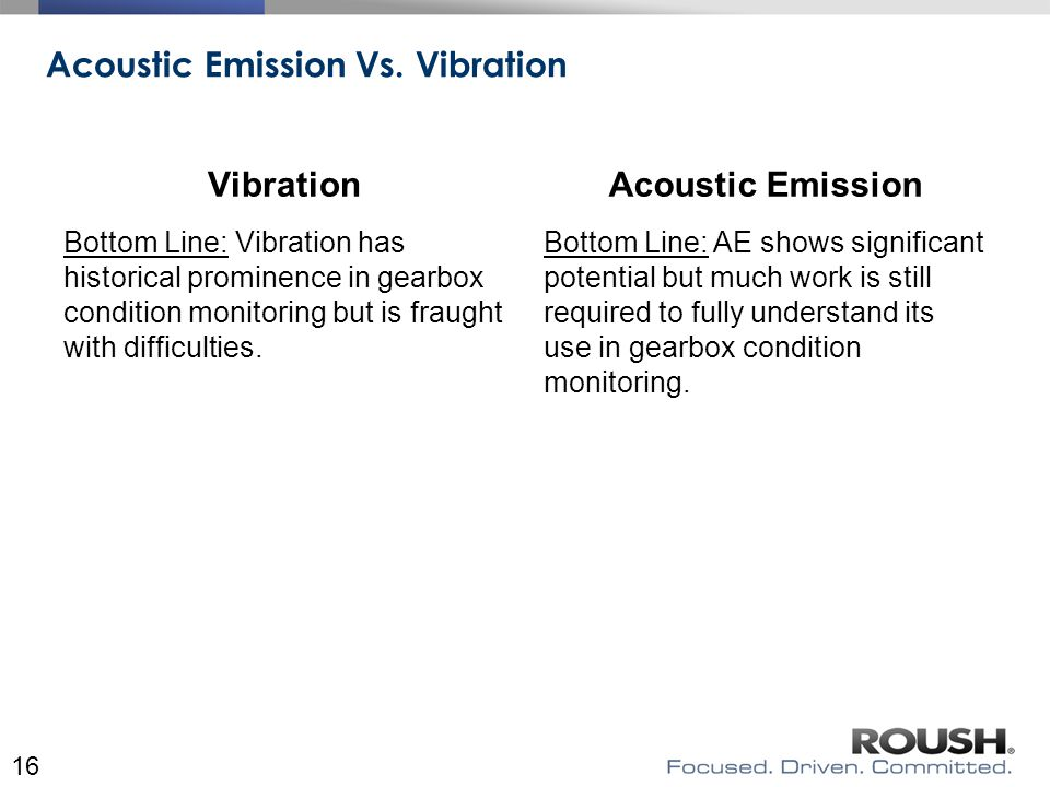 Acoustic Emission Vs.