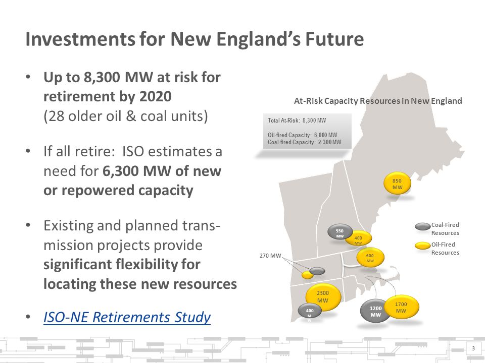 Investments for New England's Future 3 Up to 8,300 MW at risk for retirement by 2020 (28 older oil & coal units) If all retire: ISO estimates a need for 6,300 MW of new or repowered capacity Existing and planned trans- mission projects provide significant flexibility for locating these new resources ISO-NE Retirements Study 2300 MW 1200 MW 1700 MW 850 MW 600 MW 400 MW 550 MW Coal-Fired Resources Oil-Fired Resources At-Risk Capacity Resources in New England Total At-Risk: 8,300 MW Oil-fired Capacity: 6,000 MW Coal-fired Capacity: 2,300 MW 400 M W 270 MW