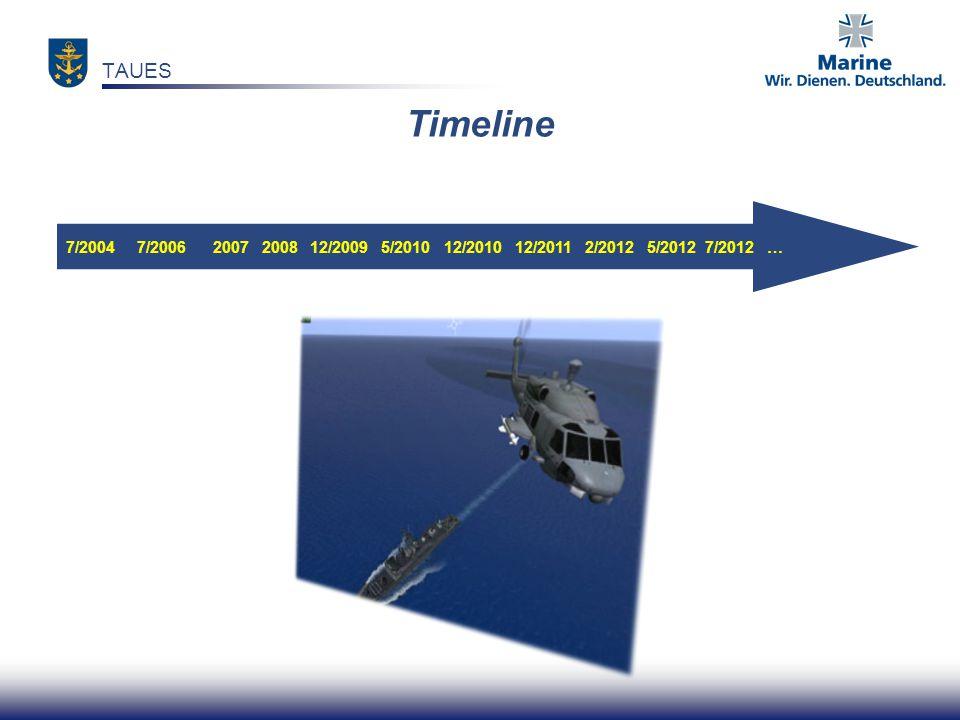 7/2004 7/2006 2007 2008 12/2009 5/2010 12/2010 12/2011 2/2012 5/2012 7/2012 … Timeline TAUES