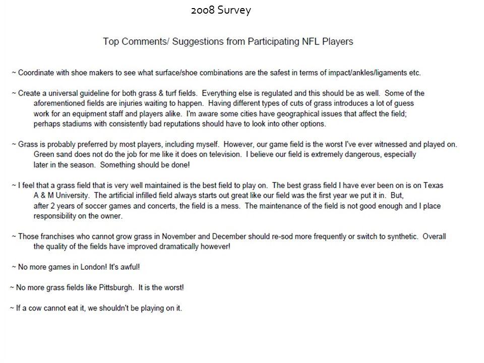 2008 Survey