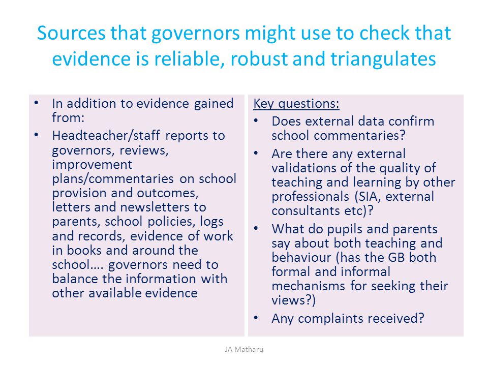 Sources that governors might use to check that evidence is reliable, robust and triangulates In addition to evidence gained from: Headteacher/staff re