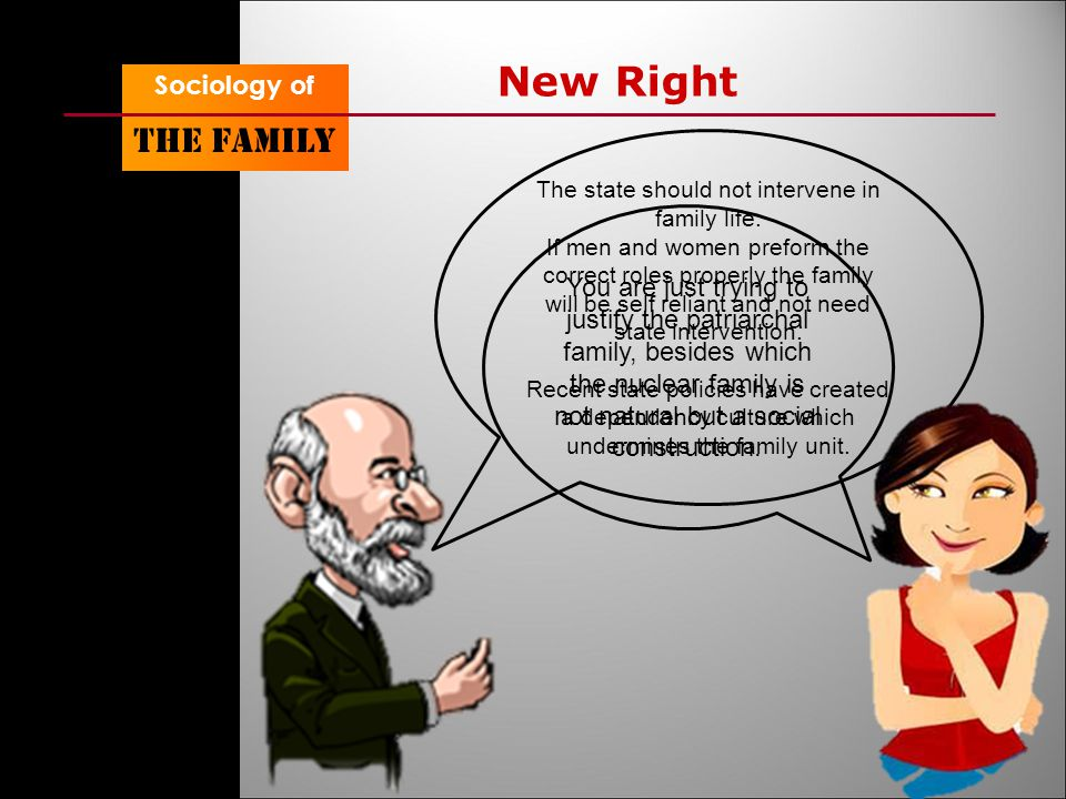 Sociology of The family New Right The state should not intervene in family life.