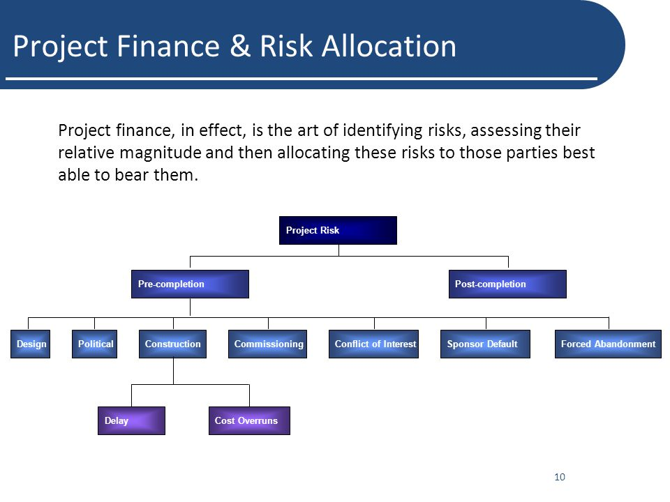 Project Finance & Risk Allocation Project finance, in effect, is the art of identifying risks, assessing their relative magnitude and then allocating these risks to those parties best able to bear them.