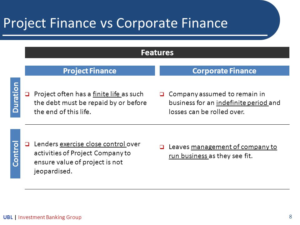 Project Finance Sources (contd…)  Islamic Finance - Shariah boards to ascertain if transactions are Shariah compliant - Domestic Shariah compliant project Finance transactions: Foundation Wind Energy-1, Foundation Wind Energy-2, Liberty Power  Multilateral Agencies - World Bank, ADB, IFC, IDB - Provide loans, grants, guarantees etc  Export Credit Agencies - provides government-backed loans, guarantees and insurance to corporations from their home country seeking to do business overseas - China Exim, US Exim, UK-Export Credit Guarantee Department (ECGD), JBIC - NEXI 19 UBL | Investment Banking Group