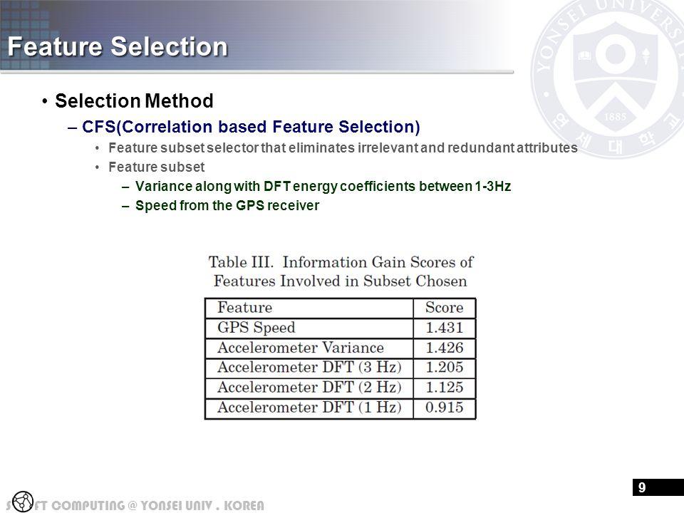S FT COMPUTING @ YONSEI UNIV. KOREA Feature Selection Selection Method –CFS(Correlation based Feature Selection) Feature subset selector that eliminat