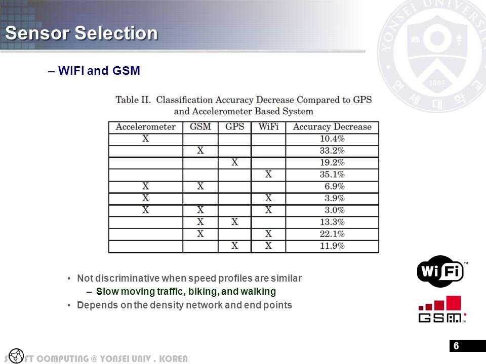 S FT COMPUTING @ YONSEI UNIV. KOREA Sensor Selection –WiFi and GSM Not discriminative when speed profiles are similar –Slow moving traffic, biking, an