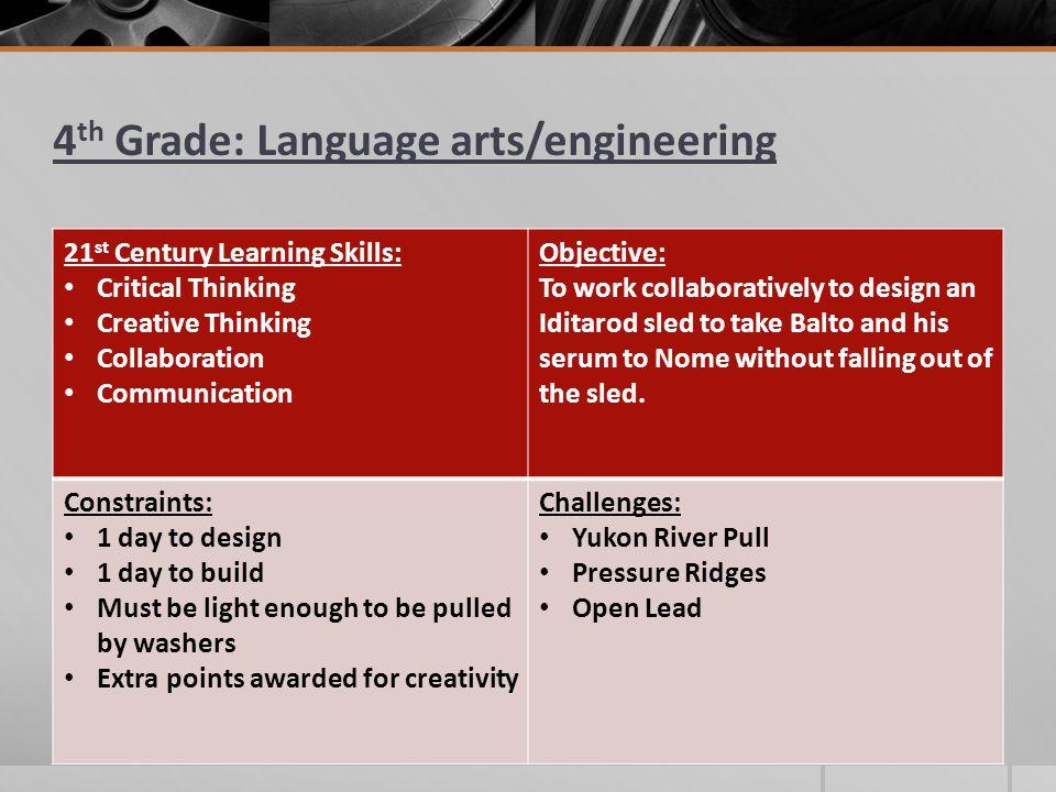 4 th Grade: Language arts/engineering 21 st Century Learning Skills: Critical Thinking Creative Thinking Collaboration Communication Objective: To wor
