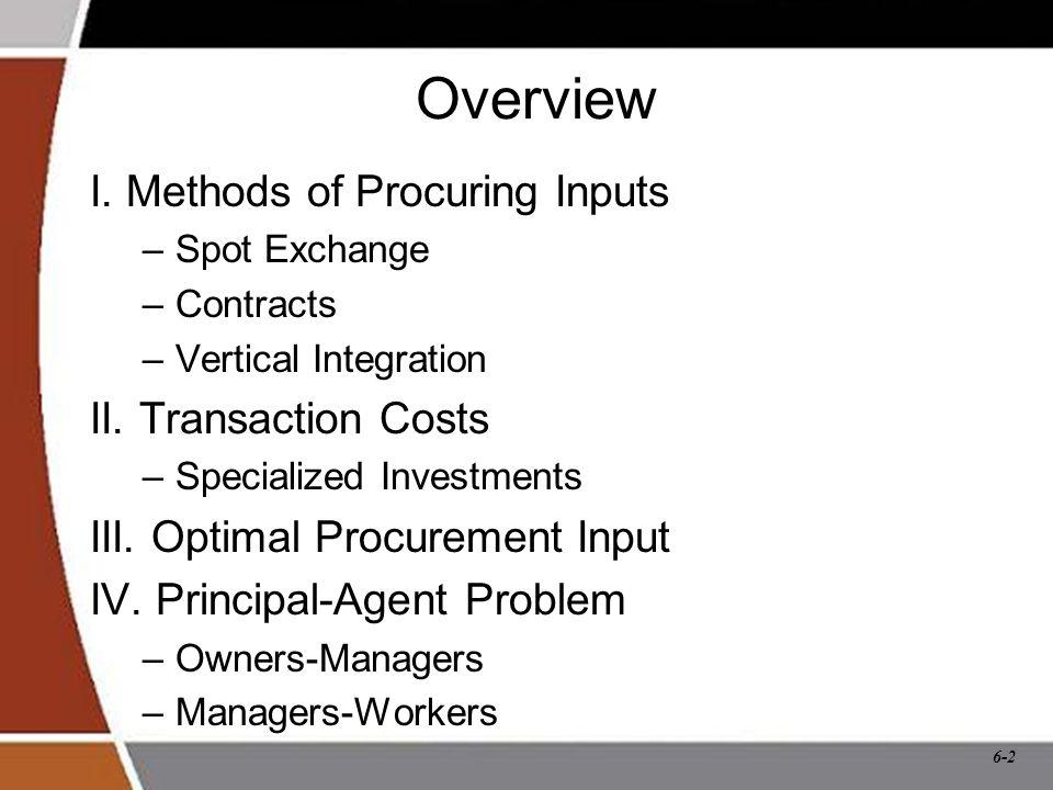 6-2 Overview I. Methods of Procuring Inputs –Spot Exchange –Contracts –Vertical Integration II.