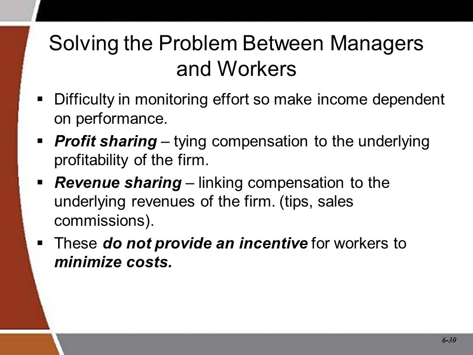 6-30 Solving the Problem Between Managers and Workers  Difficulty in monitoring effort so make income dependent on performance.