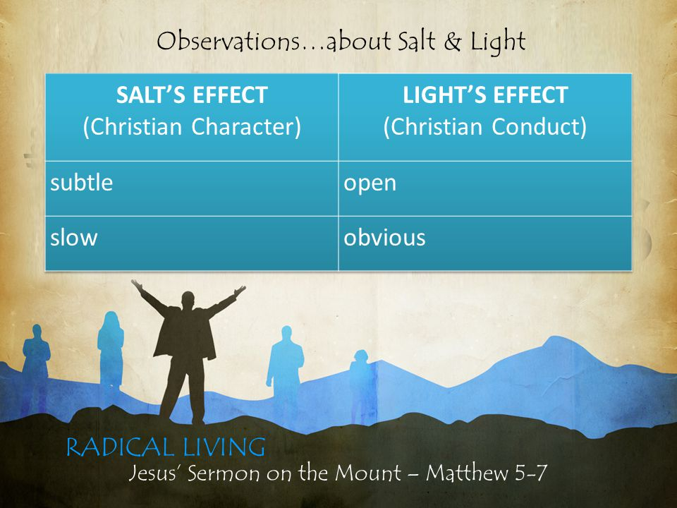 Jesus' Sermon on the Mount – Matthew 5-7 RADICAL LIVING Observations…about Salt & Light
