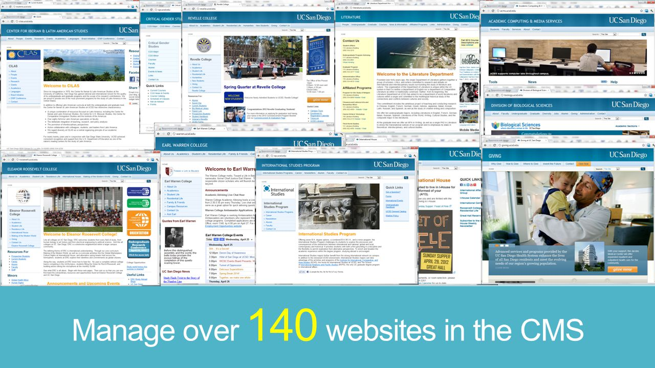 Manage over 140 websites in the CMS
