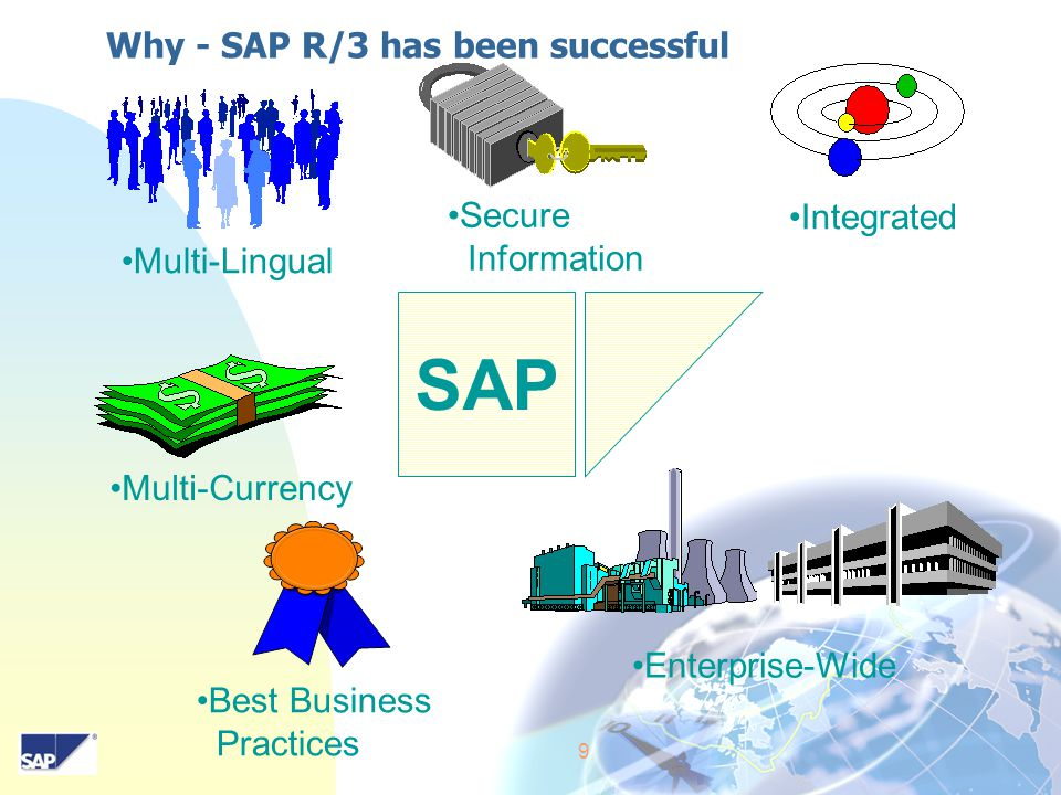 9 Integrated Enterprise-Wide Best Business Practices SAP Multi-Currency Multi-Lingual Secure Information Why - SAP R/3 has been successful