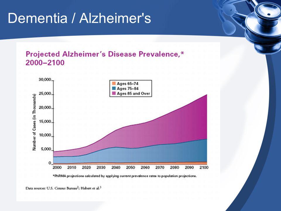 Dementia / Alzheimer s