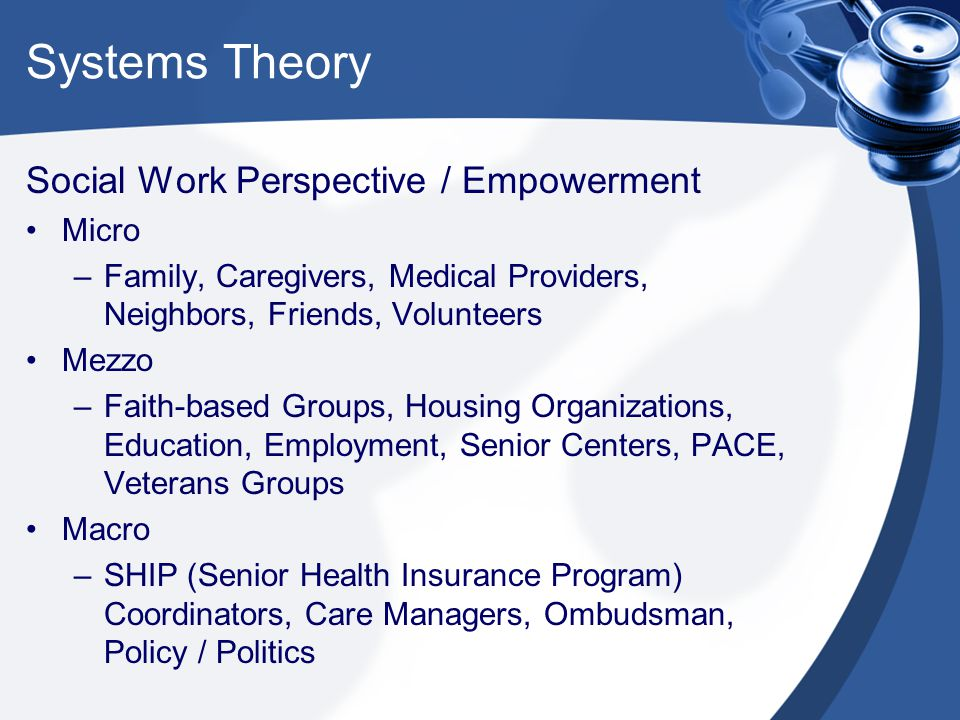 Systems Theory Social Work Perspective / Empowerment Micro –Family, Caregivers, Medical Providers, Neighbors, Friends, Volunteers Mezzo –Faith-based Groups, Housing Organizations, Education, Employment, Senior Centers, PACE, Veterans Groups Macro –SHIP (Senior Health Insurance Program) Coordinators, Care Managers, Ombudsman, Policy / Politics