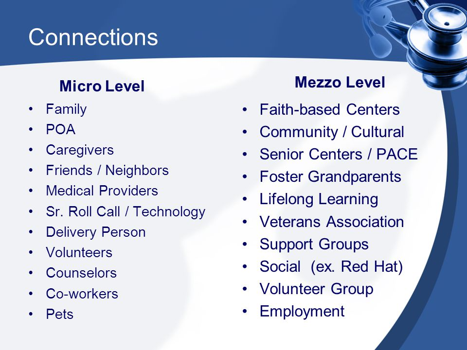 Connections Micro Level Family POA Caregivers Friends / Neighbors Medical Providers Sr.