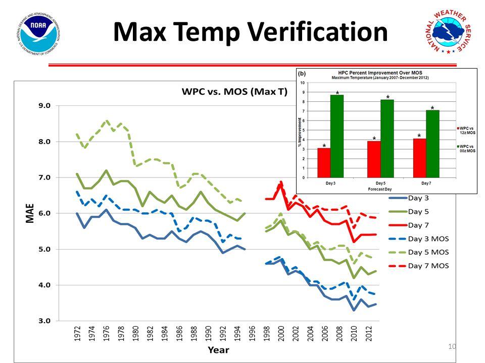 Max Temp Verification 10