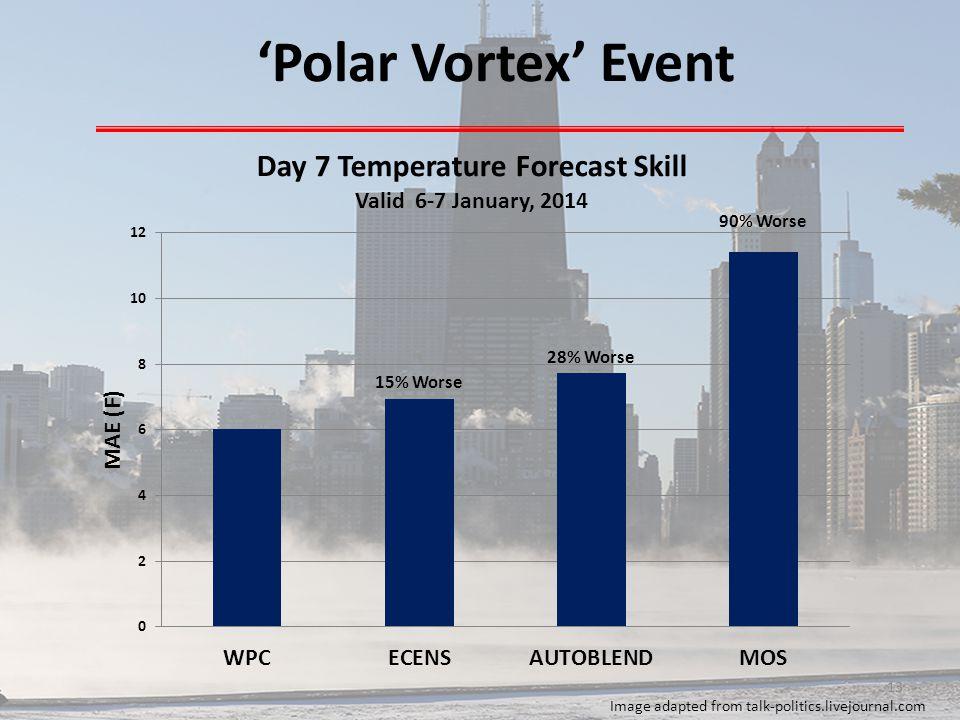 'Polar Vortex' Event 13 Image adapted from talk-politics.livejournal.com