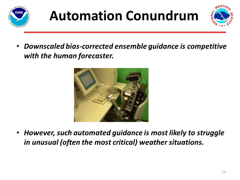 Automation Conundrum 14 Downscaled bias-corrected ensemble guidance is competitive with the human forecaster.