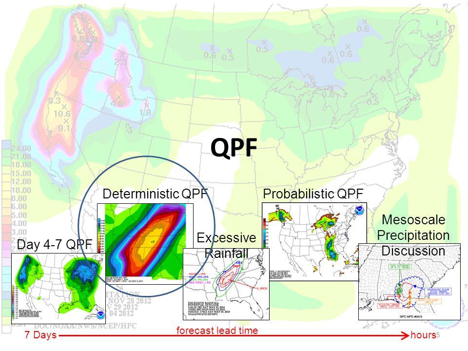 QPF 5 Deterministic QPF Excessive Rainfall Probabilistic QPF Mesoscale Precipitation Discussion Day 4-7 QPF forecast lead time 7 Dayshours