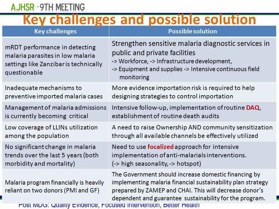 Key challengesPossible solution mRDT performance in detecting malaria parasites in low malaria settings like Zanzibar is technically questionable Stre