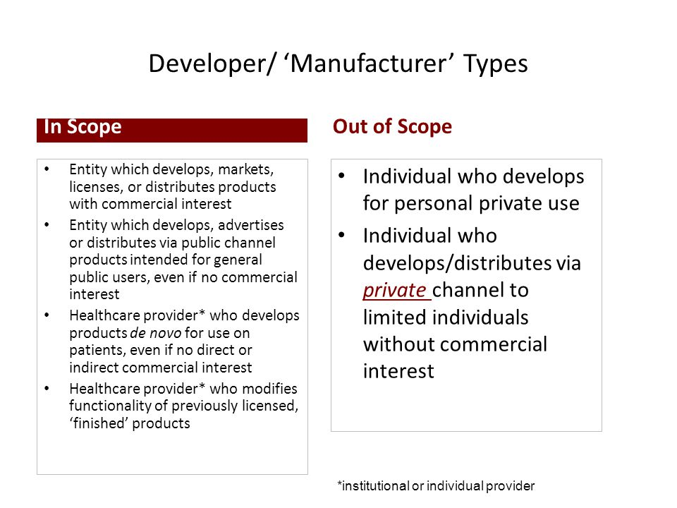 Developer/ 'Manufacturer' Types Entity which develops, markets, licenses, or distributes products with commercial interest Entity which develops, advertises or distributes via public channel products intended for general public users, even if no commercial interest Healthcare provider* who develops products de novo for use on patients, even if no direct or indirect commercial interest Healthcare provider* who modifies functionality of previously licensed, 'finished' products Individual who develops for personal private use Individual who develops/distributes via private channel to limited individuals without commercial interest In ScopeOut of Scope *institutional or individual provider