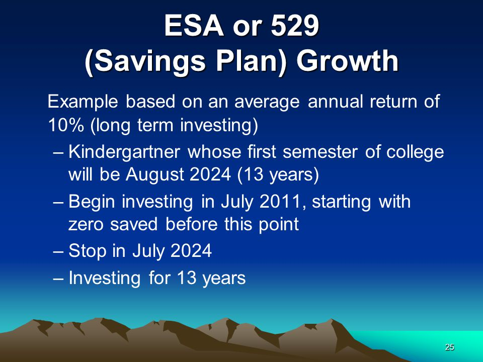 25 ESA or 529 (Savings Plan) Growth Example based on an average annual return of 10% (long term investing) –Kindergartner whose first semester of coll