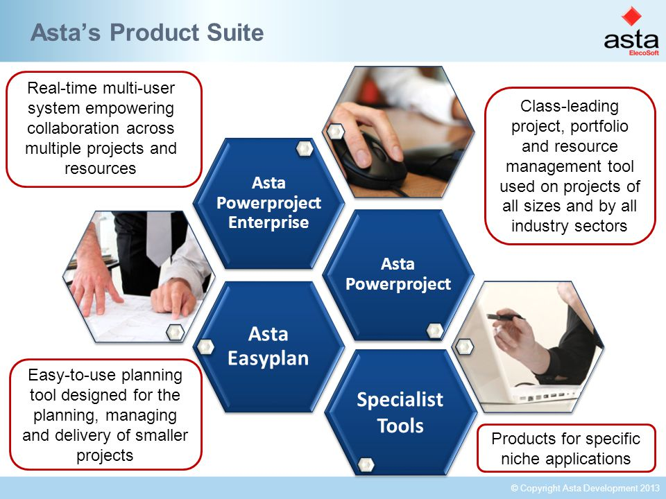 © Copyright Asta Development 2013 Asta's Product Suite Asta Easyplan Asta Powerproject Asta Powerproject Enterprise Specialist Tools Easy-to-use planning tool designed for the planning, managing and delivery of smaller projects Class-leading project, portfolio and resource management tool used on projects of all sizes and by all industry sectors Real-time multi-user system empowering collaboration across multiple projects and resources Products for specific niche applications