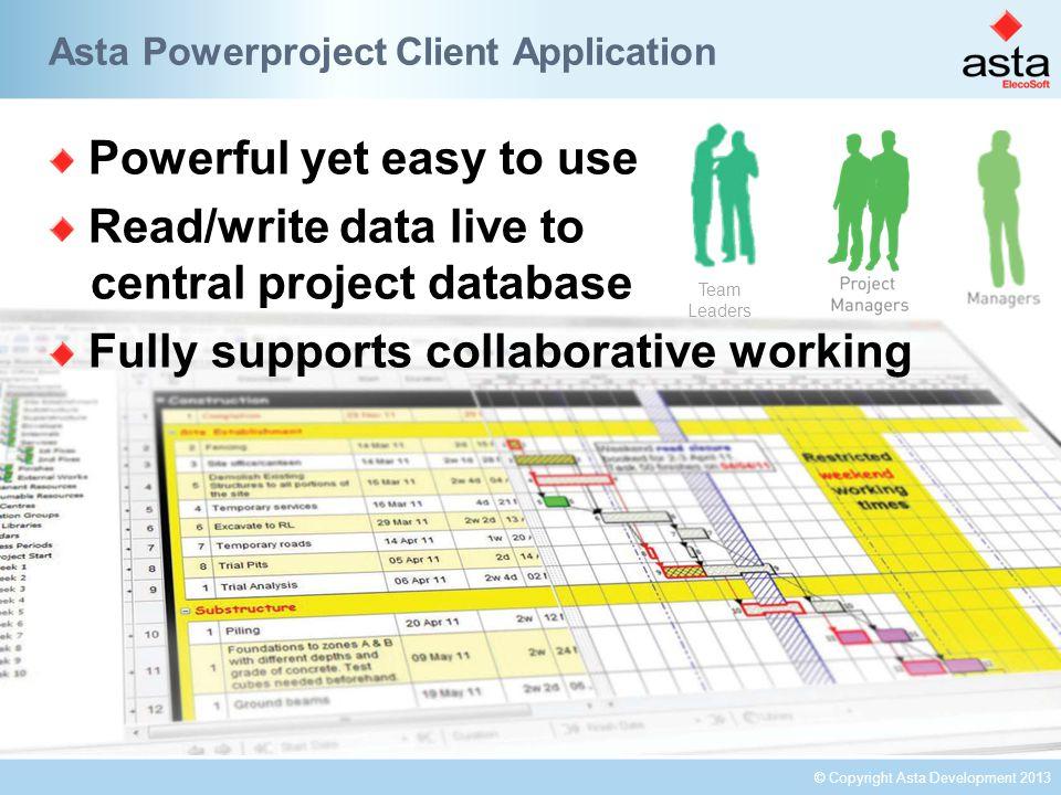 © Copyright Asta Development 2013 Asta Powerproject – Portfolio Management